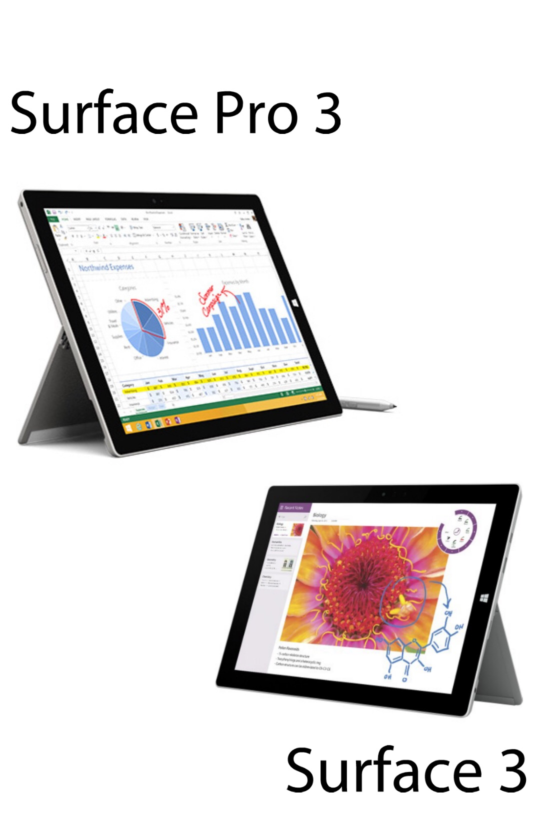 microsoft surface pro 3 vs microsoft surface 3. Black Bedroom Furniture Sets. Home Design Ideas